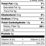 Nutrition Label Chapulines Trail Mix